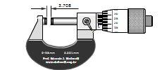 نرم افزار آموزش میکرومتر ۰٫۲۵ میلی متری با دقت ۰٫۰۰۱ میلی متر