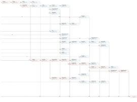 برنامه زمانبندی ساختمان اسکلت فلزی ۲ طبقه – ۱۱ ماهه (۱ طبقه + همکف)