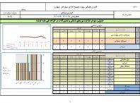 برنامه زمانبندی و کنترل پروژه خاکبرداری و پایدارسازی ساختمان اداری ستارخان