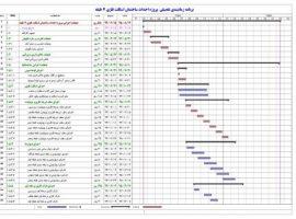 برنامه زمانبندی ساختمان اسکلت فلزی ۷ طبقه – ۱۸ ماهه (۵طبقه + همکف + زیرزمین)