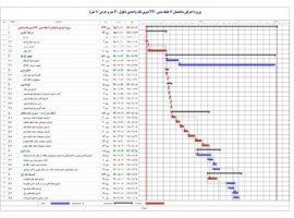 برنامه زمانبندی پروژه اجرای ساختمان ۷ طبقه بتنی ۳۳۰ متری تک واحدی (طول ۳۰ متر و عرض ۱۱ متر)