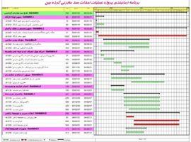 برنامه زمانبندی پروژه احداث سد مخزنی گرده بین با P6