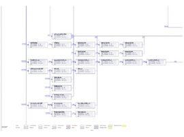 برنامه زمانبندی ساختمان اسکلت فلزی ۶ طبقه – ۱۱ ماهه (۵ طبقه + زیرزمین)