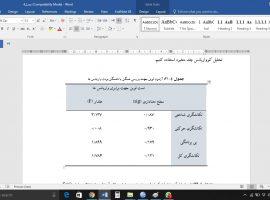 پروژه تجزیه و تحلیل با spss