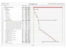 برنامه زمانبندی ساختمان اسکلت فلزی ۶طبقه – آشپزخانه دااف (۴طبقه+همکف+زیرزمین)