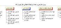 برنامه زمانبندی کلی طراحی و احداث پارکینگ طبقاتی هتل تهران لاله