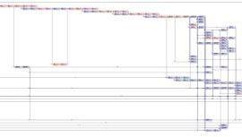 برنامه زمانبندی پروژه مسکونی اسکلت فلزی ۸ طبقه (زیرزمین-همکف-۶طبقه)