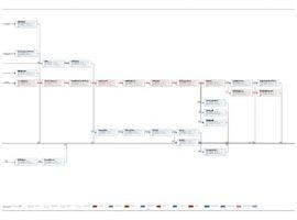 برنامه زمانبندی ساختمان اسکلت بتنی ۳ طبقه – ۶ ماهه (یک طبقه مسکونی + همکف + زیرزمین)