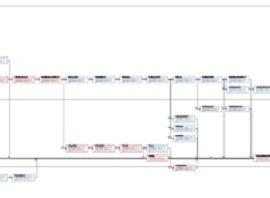 برنامه زمانبندی ساختمان اسکلت بتنی ۷ طبقه – ۳۶ ماهه (۵طبقه + همکف + زیرزمین)