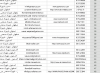 بانک جامع اطلاعات کارخانجات و اصناف اصفهان